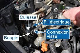 changer des bougies de préchauffage diesel conseils mécanique