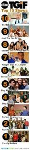 Abc Family 13 Nights Of Halloween Schedule by Best 25 Watch Abc Family Live Ideas On Pinterest Abc Family