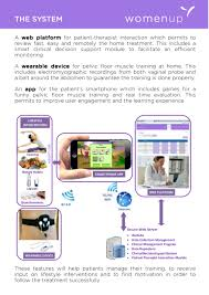 Pelvic Floor Biofeedback Equipment by European Commission Cordis Projects And Results Periodic