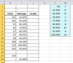 Excel Formula Help – VLOOKUP for Changing Percentages to Letter Grades