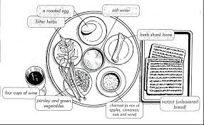 Incredible Passover Plate Coloring Page Pages Seder Printable Sheets Large Size