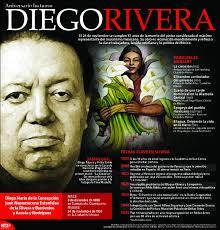 David Alfaro Siqueiros Murales Importantes by Diego Rivera Encabezó Movimiento Artístico De Perfil Político Y