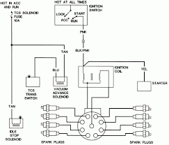 Autozone Repair Diagrams - DATA Wiring Diagrams • 1983 Chevy Celebrity Wiring Diagrams Auto Electrical Diagram Page 605 Of Gmc Truck Parts And Accsories 2015 194146 Hood Chevrolet 78 Starter 79 K10 Harness Easytoread 197378 Fullsize Kick Panel Air Vent Valve Right Used 2010 Ford F150 46l 4x2 Subway Save Our Oceans For Best Resource 1977 Dodge Dia Image Of 1954 Interior 1950 Chevrolet Trucks Interior