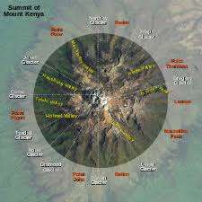List Of Names On Mount Kenya