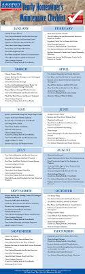 Best 25 First home checklist ideas on Pinterest