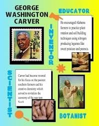Make A George Washington Carver Poster