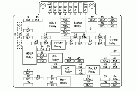 Chevy Truck Fuse Box Diagram 2001 Chevy Silverado 2500 Fuse Box ... Fuel Pump Replacement On 2000 Chevy Truck 30 Minutes Youtube 2001 Silverado 22 Inch Rims Truckin Magazine Chevrolet 1500 Extended Cab View All Custom Mercedes Benz Radio Wiring Diagram Unique Looks Are Deceiving Diesel Power Atm7816s Profile In Lafayette Al Cardaincom Chevy Truck Suv Trailblazer Partsmcruiser 350 Timing Advance Gta Sa Modsweight For A 1981 Sierra S10 Raising Cain Flat Black Mini Stepside Wwwtopsimagescom