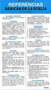 Basic Bible Reference