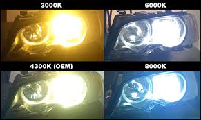 porsche boxster 1997 2004 lights and lenses page 5