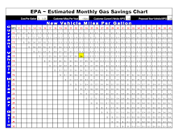 Gas Milage Chart - Timiz.conceptzmusic.co Gas Prices See How Much More You Will Pay This Year Time Uhaul Trucks To Save On Expenses Youtube Drive A Moving Truck With Pictures Wikihow 4 Important Things Consider When Renting Movingcom 3 Ways Money Before You Move Out Asics Moneysmart Budget Rental Reviews 10 Foot Best Image Kusaboshicom 2018 Isuzu Ftr Review Ielligent Labor And U Haul Storage Design 2017 Quotes Google