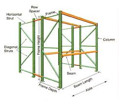 Pallet Rack Dimensions P51 On Fabulous Home Design Ideas With