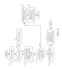 Uspto Pair Help Desk by Patent Us8272060 Hash Based Systems And Methods For Detecting