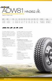 Cheap Tires In Miami | 2019 2020 Top Upcoming Cars Truck Tires Tirebuyercom Tires Dump Sweep Terrain Crusher Belted Premounted Monster Chrome Bigo Big O Has A Large Selection Of At Commercial Semi Anchorage Ak Alaska Tire Service Blown Truck Are Serious Highway Hazard Roadtrek Blog Heavy 20 Inch Car And Passenger Grand Rapids Michigan Coinental To Raise Prices For Passenger Light Peerless Chain Autotrac Light Trucksuv Chains 0231810 Kal Allterrain