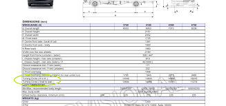 Turning Circle Calculator - TruckScience Semi Truck Front Springs Diagram Wiring Library Index Of Cdn281991377 Design Vechicle Turning Radius And Intersection Curb Youtube Rr200 Path Determination Procedure A Study To Verify Rts 18 Nz Transport Agency Appendix C Performance Analysis Specific Of Xilin Narrow Aisle Forklift Truckcpd10a For Warehouse Ningbo Steering Alignment Ppt Download Vehicle Templates Electronic Turn Johnson City 2y Auto Autoturn Fire Trucki Ny 6h Template Vcl Parking Car