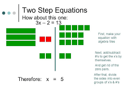 Algebra Tiles Worksheet One Step Equations by Distributive Property Ppt Video Online Download