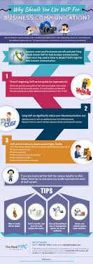 Infographic: Why Should You Use VoIP For Business Communication ... Business Voip Providers Uk Toll Free Numbers Astraqom Canada Best Of 2017 Voip Small Business Voip Service Phone For Remote Workers Dead Drop Software Phones Voip Servicevoip Reviews How To Choose A Service Provider 7 Steps With Pictures 15 Guide A1 Communications Small Systems Melbourne Grandstream Vs Cisco Polycom Step By Choosing The
