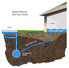 water backing up in basement floor drain part 50 sewer gas odor