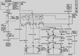 1998 Chevy S10 Tailgate Parts Diagram - Circuit Connection Diagram • Chevy Truck Tailgates Parts Diagrams Wiring Diagram Fuse Box 2013 Silverado Tailgate Diy 1998 S10 Circuit Cnection 2014 Z71 1500 Jam Session Photo Image 2007 Illustration Of 2004 Air Data 2000 Residential Electrical Symbols Repair Guides Autozonecom 1975 Latch Auto 2005 Ponents Gmc Sierra