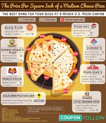 The Real Price Of Pizza: How Much Do Americans Spend Per ... Super Bowl Savings Deals On Pizza Wings Subs And More National Pizza Day 10 Deals For Phoenix Find 9 Blaze Coupon Codes September 2019 Promo Pi Where To Get Free Pie Today Kfc Newest Promotions Discount Coupons Sgdtips Check Out All The Happening Tomorrow Nationalpizzaday Saturday 100 Off Blaze Tv 8 Verified Offers Heres To Cheap Or Food Fastfired Disney Springs Pizzas Pies All The Best This