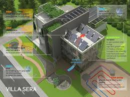 Green Sustainable Homes Ideas by Best 25 Green Technology Ideas On Concrete Design