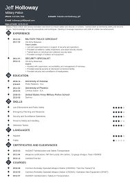 Military To Civilian Resume Examples & Template For Veterans 10 2016 Resume Samples Riot Worlds Resume Format 12 Free To Download Word Mplates Security Guard Sample Writing Tips Genius Interior Design Monstercom Federal Job Jasonkellyphotoco Federal Template Amazing Entrylevel Nurse Teacher Examples For Elementary School Locksmithcovington Courier Samples 1 Resource Templates Skills 20 Weekly Mplate