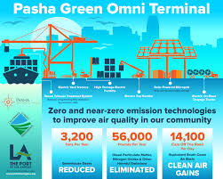 Port Of Los Angeles Announces Zero/Near Zero Emissions Demonstration ... Green Intertional Scout Truck By Harvester Stock Editorial Photo This Electric Startup Thinks It Can Beat Tesla To Market The Los Angeles July 25 Image Free Trial Bigstock Infusion Truck Closed 11 Reviews Food Trucks Mar Vista Los Stop La Thetruckstop_la Twitter Profile Twipu What Colors Say About Your And Brand Insure My Best Cars Suvs From 2018 Angeles Auto Show Port Of Announces Zeronear Zero Emissions Demstration Tacos Chila Roaming Hunger Page 1 4 Mine Now 74 Cactus Posted In 620 Some Driver At Storquest Self Storage Playa Ca