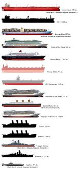sinking of titanic high angle search ships watercraft