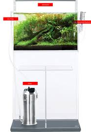 ADA Fish Aquariums The Worlds Best Planted Aquarium Products Aquascape Pond Pump Problems Tag Aquascape Pond Products Pumps Red Rock Journal By James Findley The Green Machine Cuisine Live Designs Set Up Idea Fish Aquascapes Water Garden Installation Setup Articles With Freshwater Aquarium Community Tank Post Your Favorite Natural Ipirations And Adventures In Aquascaping Tanks Books Lets Start With A Ada Learn All The Basics Of Niwa Pisces Amazing Amazon Beautify Home Unique