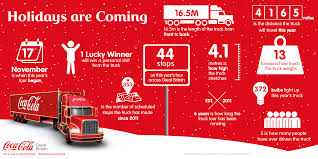Coca-Cola Christmas Truck Tour Infographic | Coca-Cola GB Lego Ideas Product Ideas Coca Cola Delivery Truck Coke Stock Editorial Photo Nitinut380 187390 This Is What People Think Of The Truck In Plymouth Cacola Christmas Coming To Foyleside Fecacolatruckpeterbiltjpg Wikimedia Commons Tour Brnemouthcom Every Can Counts Campaign Returns Tour 443012 Led Light Up Red Amazoncouk Drives Into Town Swindon Advtiser Holidays Are Coming As Reveals 2017 Dates Belfast Live Arrives At Silverburn Shopping Centre Heraldscotland
