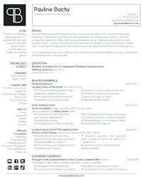Communications Major Resume Examples Specialist Example Guide On What To Avoid While Writing Persuasive Essay Web