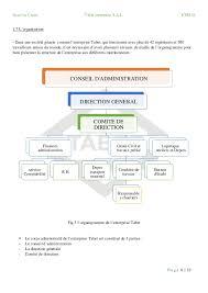 difference entre conseil d administration et bureau rapport de visite de l entreprise