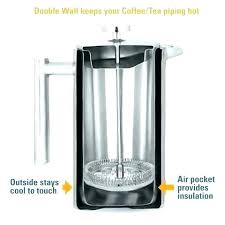 Double Coffee Maker In Wall Makers Tea Brewer