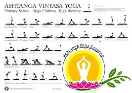 Power Yoga Poses Sequence Pdf Workout Krtsy