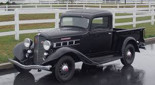 1935-1936-Reo-Mack-pickup-truck.jpg (1800×990) | Motorcycles, Cars ... Diamond Reo Trucks Lookup Beforebuying 1973 Reo Royale For Sale Autabuycom 1938 Speedwagon Sw Ohio This Truck Is Being Stored Flickr Reo 1929 Truck Starting Up Youtube 1972 Dc101 Trucks T And Tr Bangshiftcom No Not The Band 1948 Speed Wagon Is Packing Worlds Toughest Old Of The Crowsnest Off Beaten Path With Chris Connie Amazoncom Amt 125 Scale Tractor Model Kit Toys Games 1936 Ad01 Otto Mobile Pinterest Ads Cars C10164d Tandem Axle Cab Chassis For Sale By Single Axle Dump Walk Around
