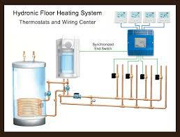 Hydronic Radiant Floor Heating Supplies by Cool Radiant Floor Heating Diagram 27 For Online Design With