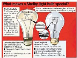 the 110 year light bulb that s never been turned