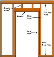 Jack Ceiling Joist Definition by 15 Ceiling Joist Definition Architecture Treanorhl News