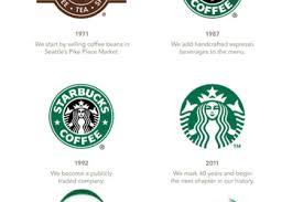 Starbucks Coffee Logo Woman Sturbucks Png Download Disney What A Combination Love It Camisetas