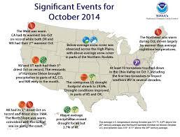 Colorado Springs Average Weather October