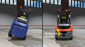 Toyota Forklift Truck's System Of Active Stability SAS - YouTube Drexel Slt30ess Swingmast Side Loading Forklift Youtube Diesel Power Challenge 2016 Jake Patterson 1757 Used Cars Trucks And Suvs In Stock Tyler Tx Lp Fitting14 X 38 Flare 45 Deree Lift Trucks Parts Store Shelving 975 Industrial Pkwy W Hayward Ca Crown Competitors Revenue Employees Owler Company Servicing Maintenance Nissan 2017 Titan Xd Driving Dumping Apples Into Truck With The Tipper Pin By Eddie On F250 Superduty 4x4 Pinterest 4x4 Racking Storage Products
