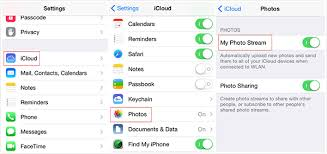 How to Sync s from iPhone to iPad Easily
