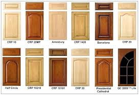 Cabinet Doors Home Depot by Home Depot Cabinet Doors R On Beautiful Home Depot Cabinet Doors