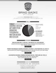 Resume — Brad Saiki