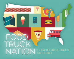 Study: How Overregulation Is Stifling The Food Truck Revolution ... Virginia Beach Food Truck Rules Still Not Ready To Roll Planning Commission Delays Decision On Food Truck Rules Sarasota Sycamore Updating Regulations Chronicle Media Ordinance No 201855 An Ordinance Regulating Food Truck Locations Trucks In Atlantic City Ppt Download Freedom Bill Loosens For Vendors Street And Regulations Truckers Should Know About Will La Change Parking Trucks Observed Kcrw Illt Tracking With Bill Track50 Pdf Who Is Serving Us Safety Compliance Among Brazilian