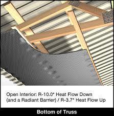 Post Frame & Pole Barn Insulation