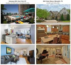2 Bedroom Houses For Rent In Memphis Tn by Here U0027s How Much Space You Can Rent For 1 500 Across The Us