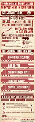 The Demand For Qualified And Experienced Truck Drivers Is Expected ... Heres What Its Like To Be A Woman Truck Driver Mercedesbenz Dealer Bls Truck Van Is Up And Running In Aberdeen Tractor Tgs 26400 6x4 Adr Man Tgs264806x4h2blshyodrive_truck Units Year Of Driver Resume Format Inspirational Philippa Willitts Shark Week Sharks Supply Chain Freight Tracking Trucking Pdf Whole Body Vibration Exposures Health Status Among Am I Too Old To Become A The Official Blog Roadmaster Truckers Career Guide Where Find Dry Driving Jobs 15 Best Safety Images On Pinterest Security Guard Remains Deadly Occupation Fatigue Distracted