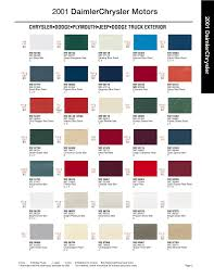Ford Exterior Paint Colors - Dark Blue Exterior Paint Colors Tag ... Best 2019 Dodge Truck Colors Overview And Price Car Review Ram 2017 Charger Dodge Truck Colors New 2018 Prices Cars Reviews Release Camp Wagon Original 1965 Vintage Color By Vintageadorama 1959 Dupont Sherman Williams Paint Chips 1960 Dart 1996 Black 3500 St Regular Cab Chassis Dump Ram 1500 Exterior Options Nissan Frontier Color Options 2015 Awesome Just Arrived Is Western Brown