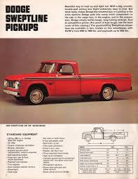 Chrysler 1966 Pickup Dodge Dodge Truck Sales Brochure | It's A Dodge ... Dixie Car Sales Used Pickup Trucks Louisville Ky Dealer Myers Auto Exchange Mount Joy Pa New Cars 2019 Ford F250 Superduty Pickup Truck Review Van Isle 2017 Detroit Show Top Autonxt 2016 Was The Year Midsize Fought Back Light Now Dominate The Cadian Market Wheelsca Ranger Captures 25 Of Philippine Pickup In Big Valley Automotive Inc Portales Nm Sales Archives Page 3 5 Truth About All Star And Truck Los Angeles Ca Chart Of Day Why Colorado Expectations Are Low 1985 Chevrolet Silverado Fleetside Scottsdale Fs