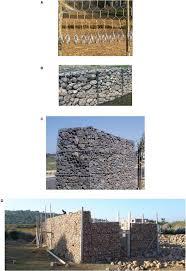 100 Gabion House Frontiers Seismic Behavior Of OneStorey Box Walls